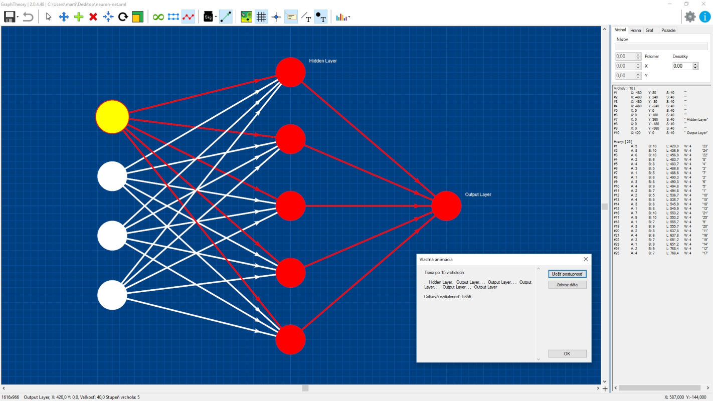 Neurónová sieť
